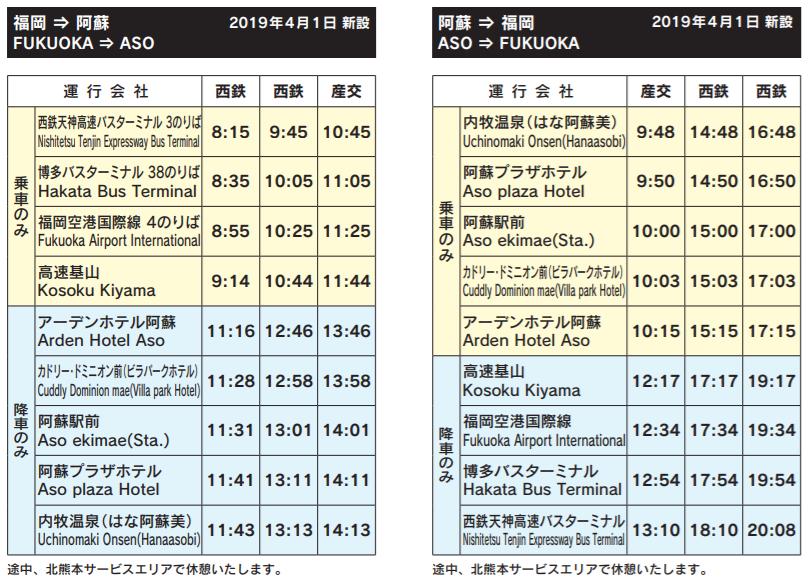 ASOエクスプレスの時刻表